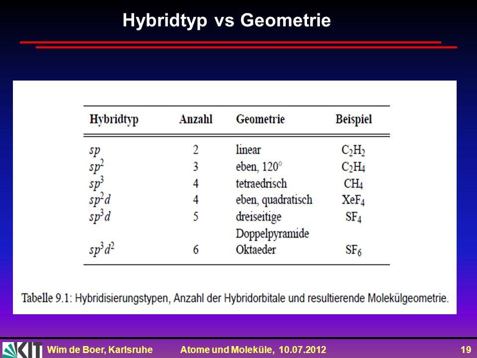 Hybridtyp vs Geometrie