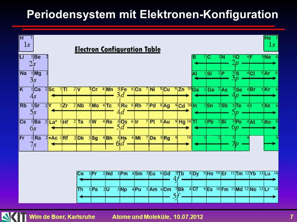 Periodensystem mit Elektronen-Konfiguration
