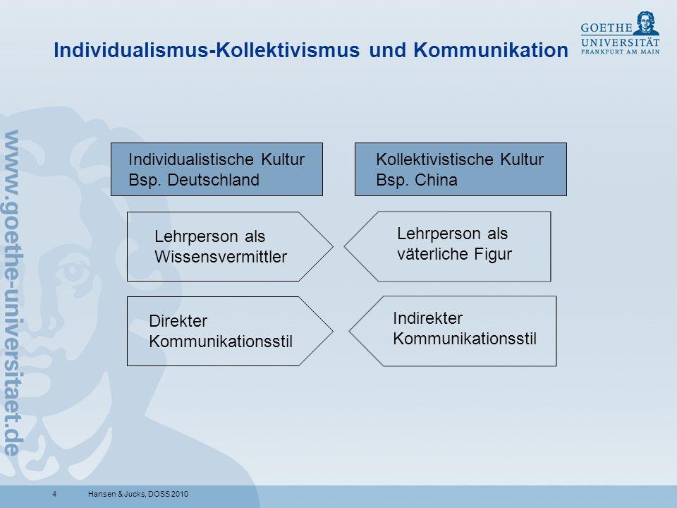 Individualismus-Kollektivismus und Kommunikation