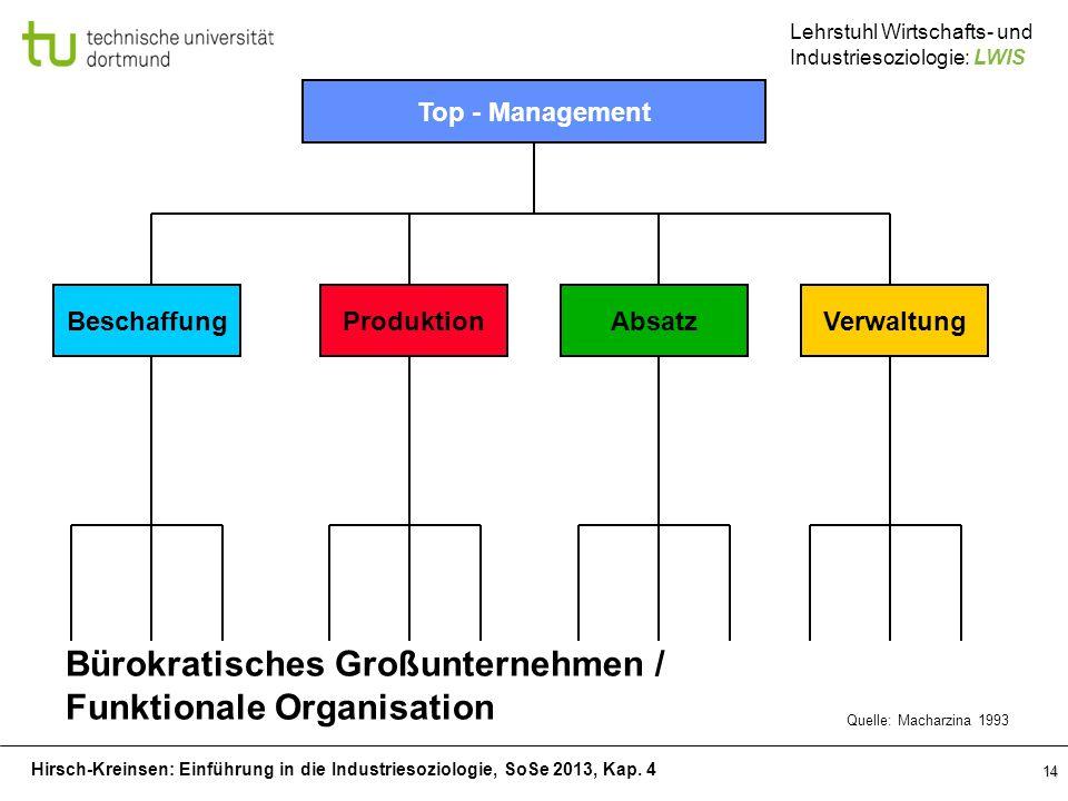 Bürokratisches Großunternehmen / Funktionale Organisation