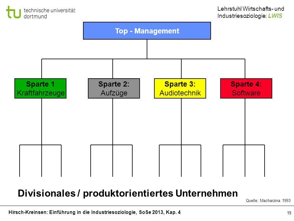 Divisionales / produktorientiertes Unternehmen