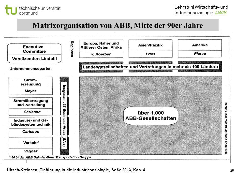 Matrixorganisation von ABB, Mitte der 90er Jahre