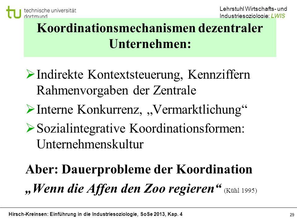 Koordinationsmechanismen dezentraler Unternehmen: