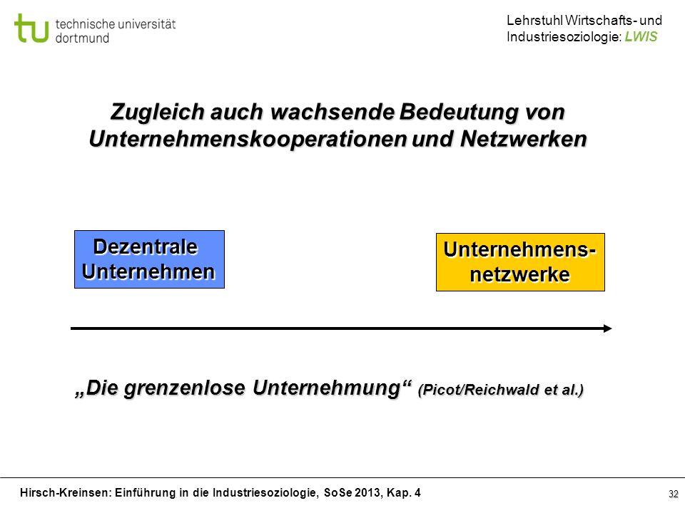 """""""Die grenzenlose Unternehmung (Picot/Reichwald et al.)"""