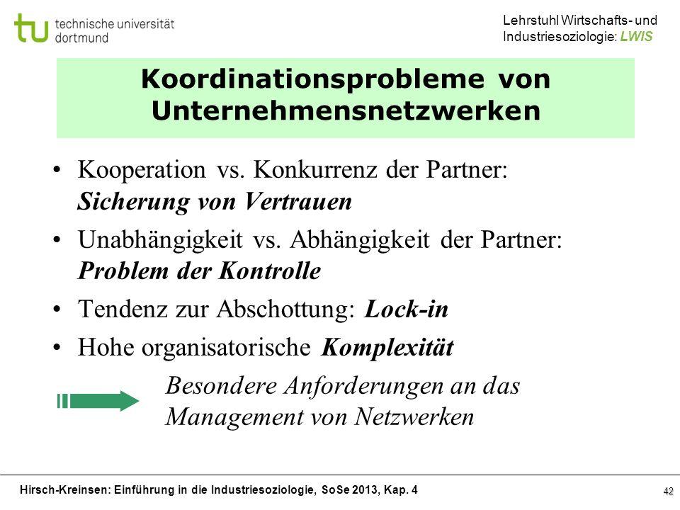 Koordinationsprobleme von Unternehmensnetzwerken