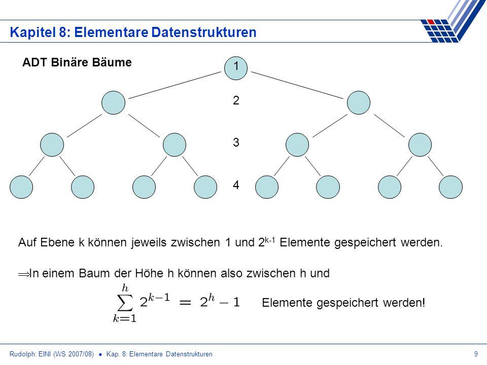 Kapitel 8: Elementare Datenstrukturen
