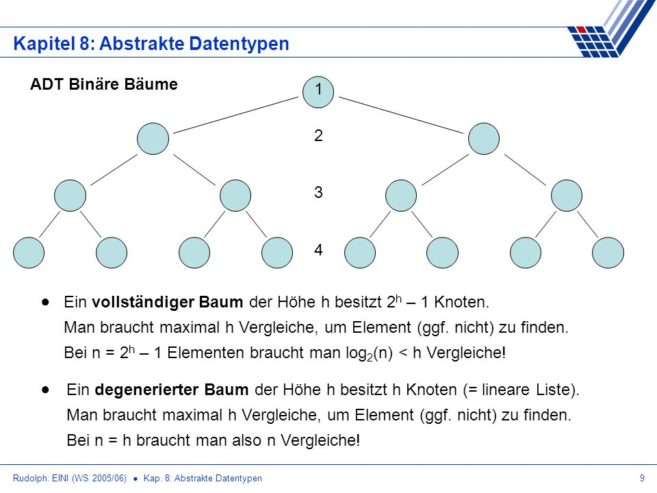 Kapitel 8: Abstrakte Datentypen