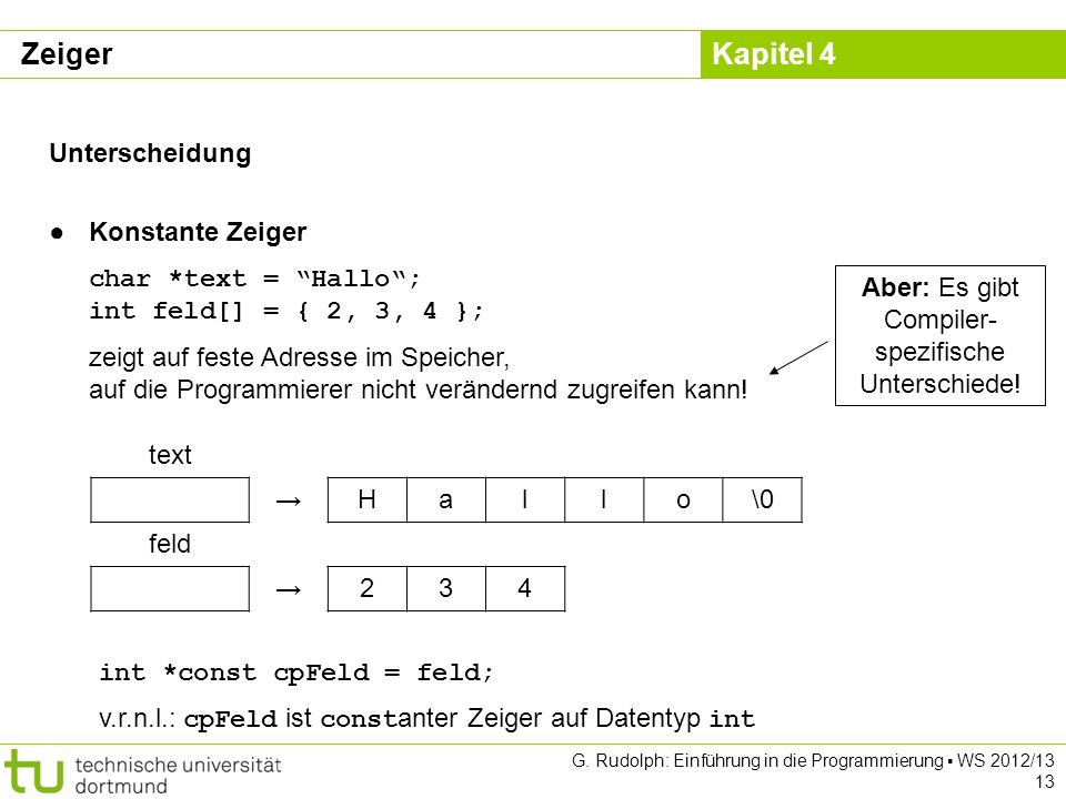 Aber: Es gibt Compiler-spezifische Unterschiede!