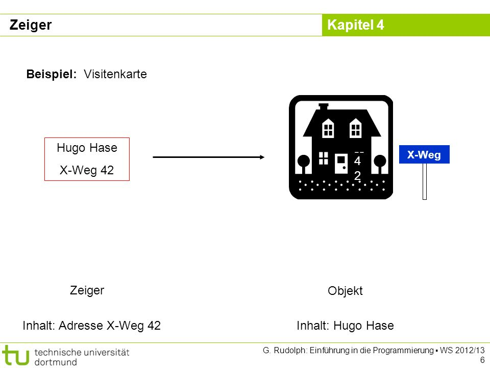 Zeiger Beispiel: Visitenkarte 42 Hugo Hase X-Weg 42 Zeiger