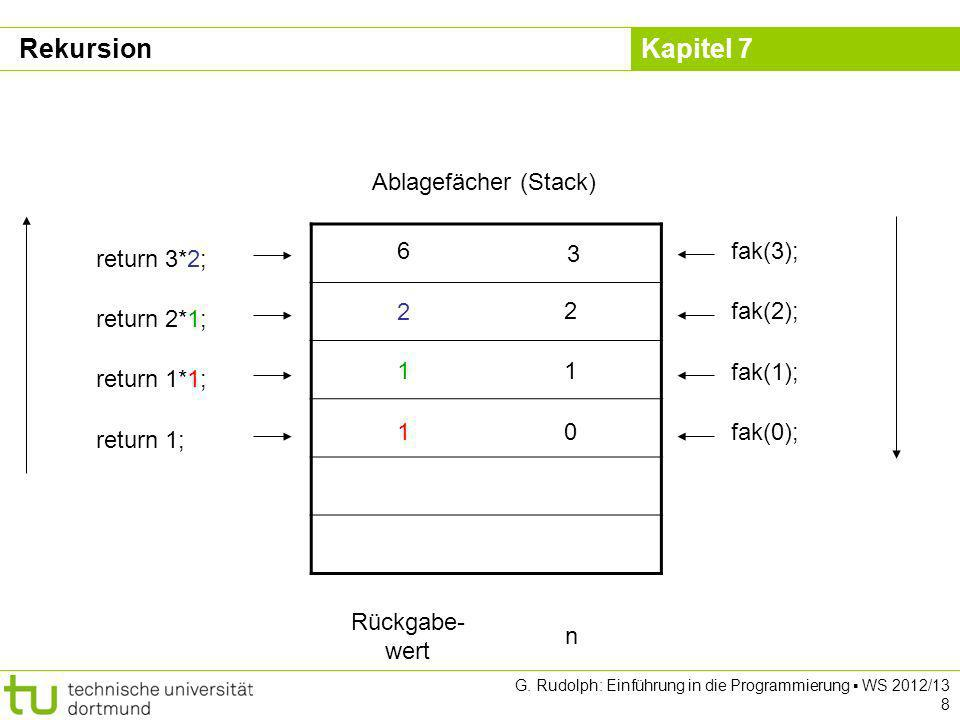 Rekursion Ablagefächer (Stack) 3 6 return 3*2; fak(3); 2 return 2*1; 2
