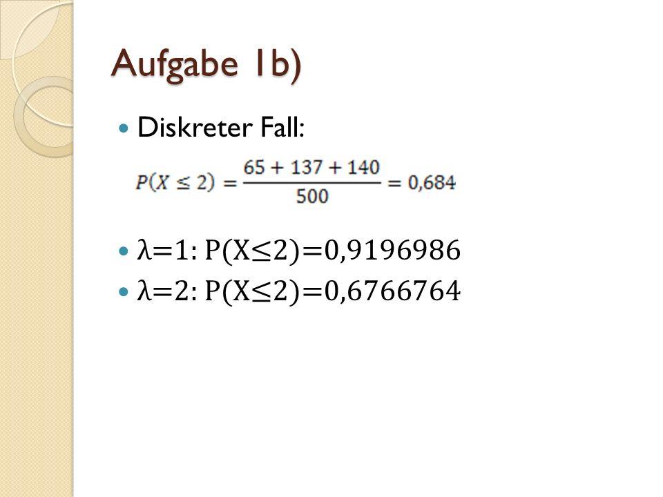 Aufgabe 1b) Diskreter Fall: λ=1: P(X≤2)=0,9196986