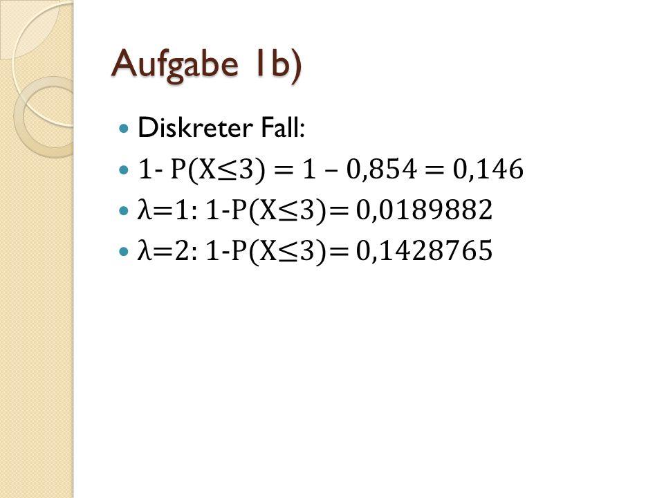 Aufgabe 1b) Diskreter Fall: 1- P(X≤3) = 1 – 0,854 = 0,146