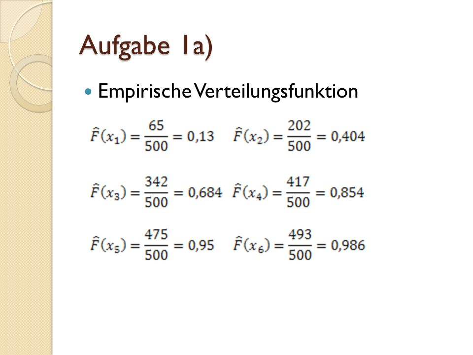 Aufgabe 1a) Empirische Verteilungsfunktion