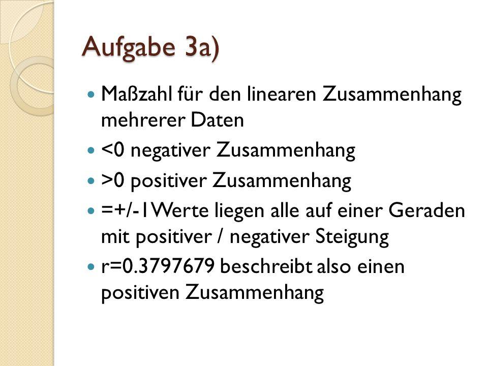 Aufgabe 3a) Maßzahl für den linearen Zusammenhang mehrerer Daten
