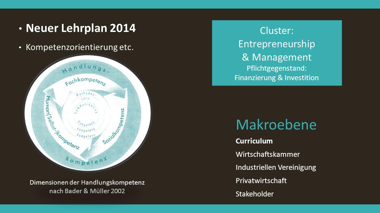 Makroebene Neuer Lehrplan 2014 Cluster: Entrepreneurship & Management