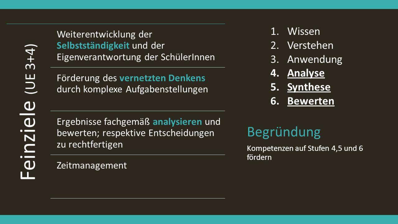 Feinziele (UE 3+4) Begründung Wissen Verstehen Anwendung Analyse