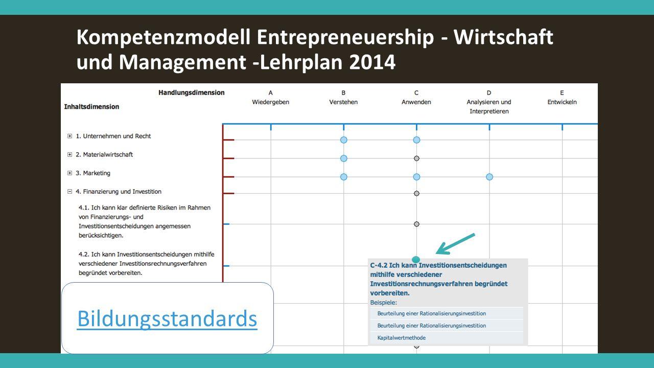 Kompetenzmodell Entrepreneuership - Wirtschaft und Management -Lehrplan 2014