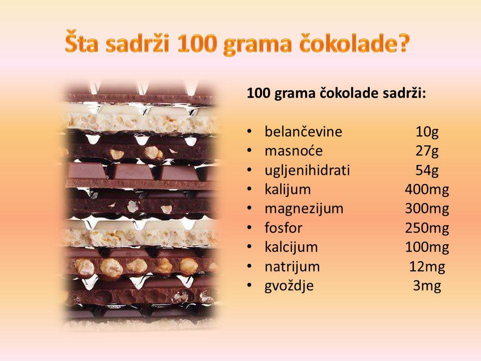 Šta sadrži 100 grama čokolade