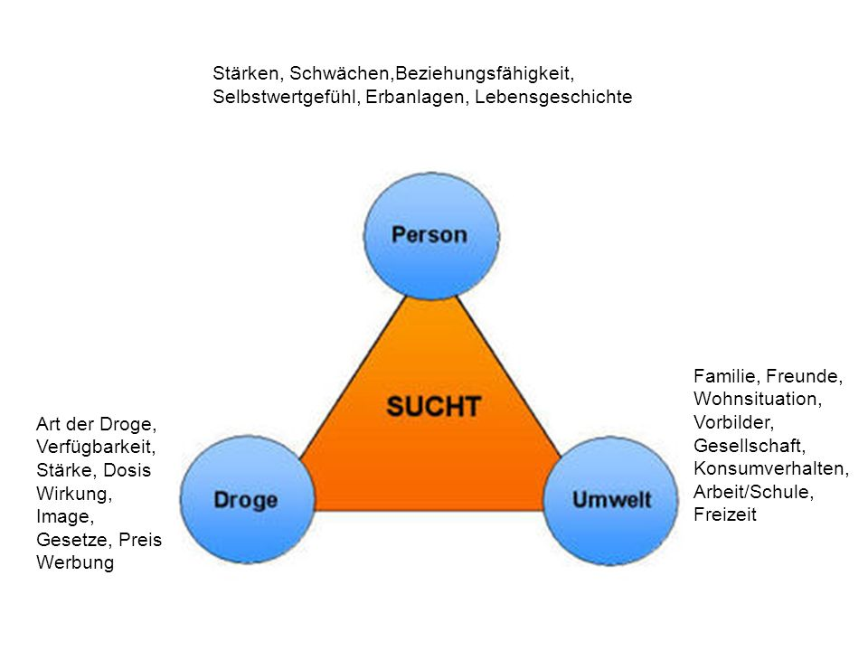psychoaktive substanzen gesetz