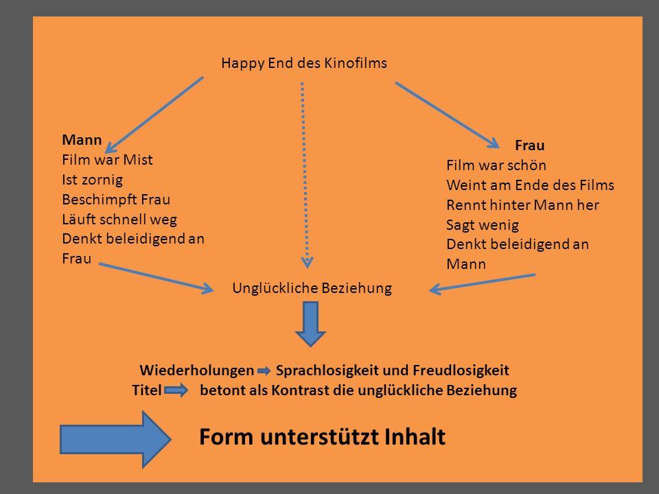 Form unterstützt Inhalt