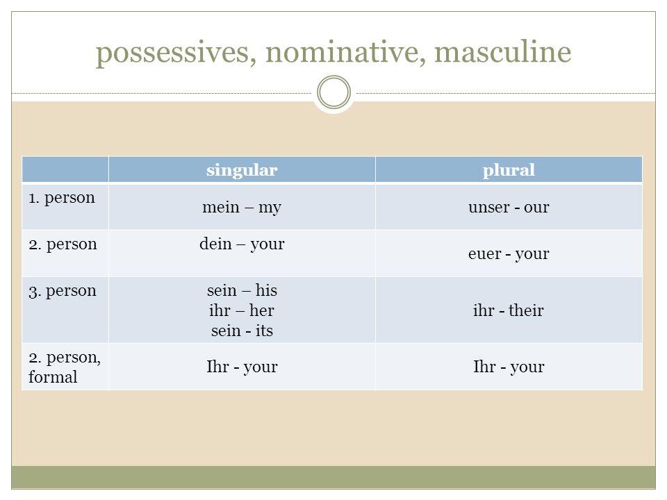 possessives, nominative, masculine