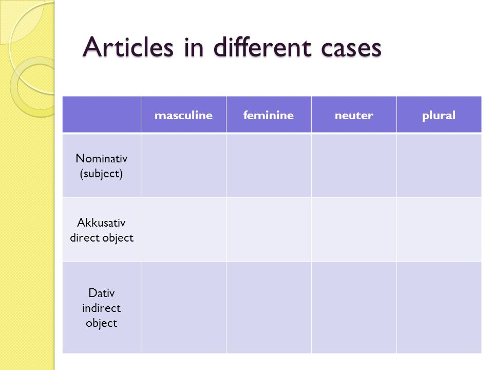 Articles in different cases