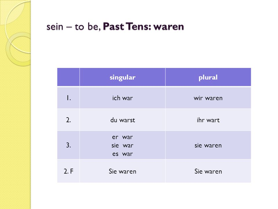 sein – to be, Past Tens: waren