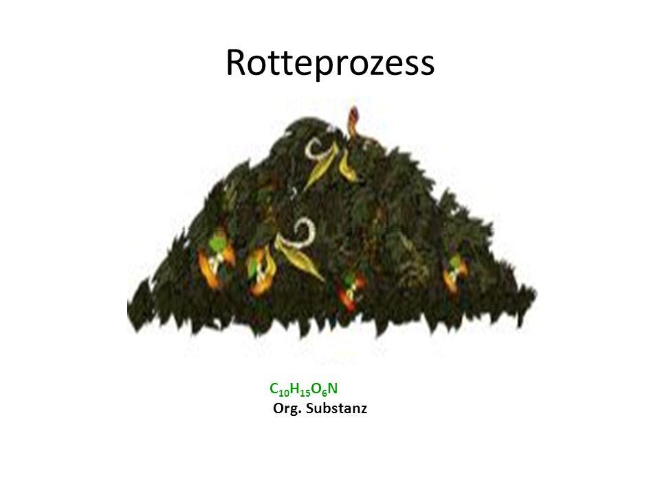 O2 CO2 Rotteprozess → 10 CO2 Kohlendioxid 10O2 + Sauerstoff C10H15O6N