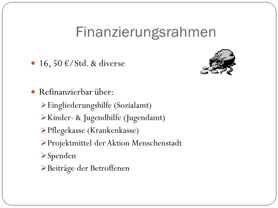Finanzierungsrahmen 16, 50 €/Std. & diverse Refinanzierbar über: