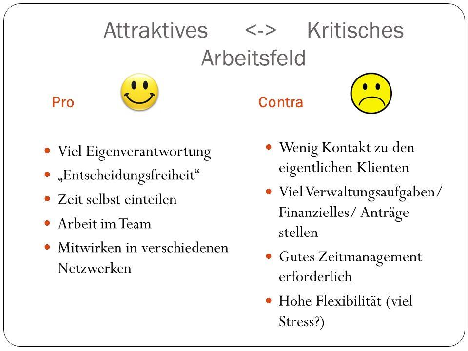 Attraktives <-> Kritisches Arbeitsfeld