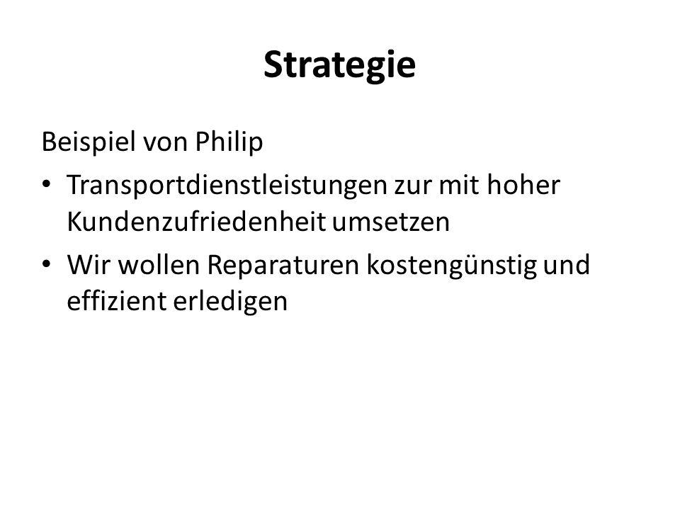 Strategie Beispiel von Philip