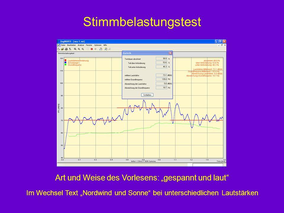 """Stimmbelastungstest Art und Weise des Vorlesens: """"gespannt und laut"""