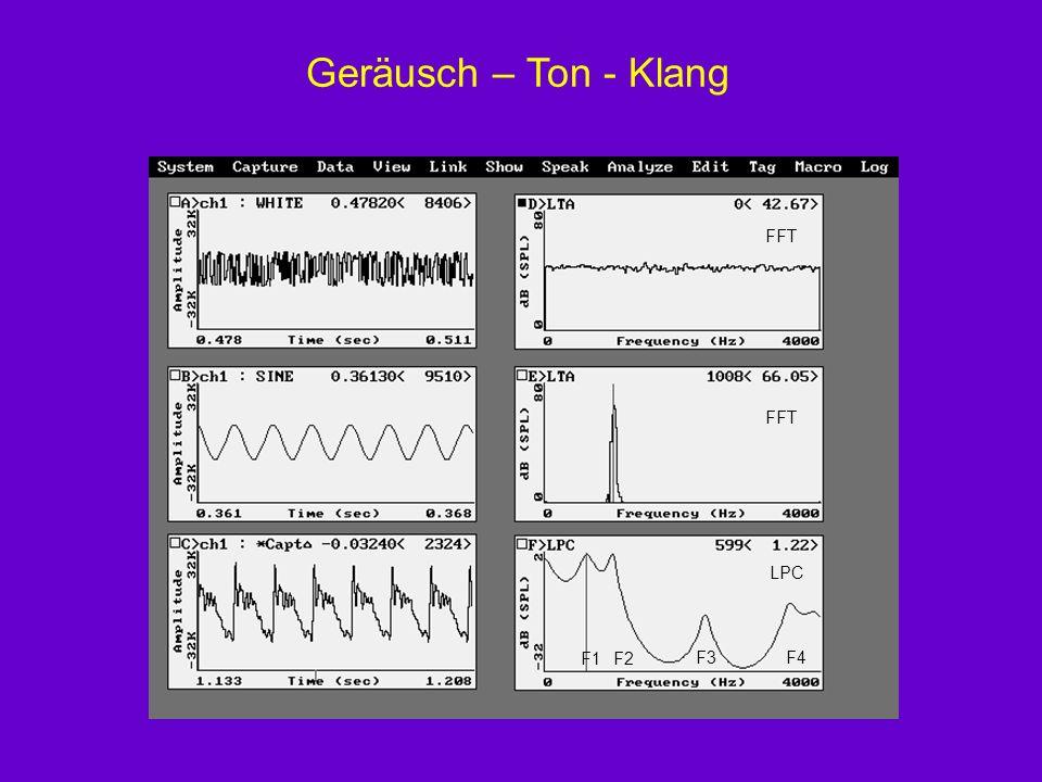 Geräusch – Ton - Klang F1 F2 F3 F4 FFT FFT FFT FFT LPC LPC