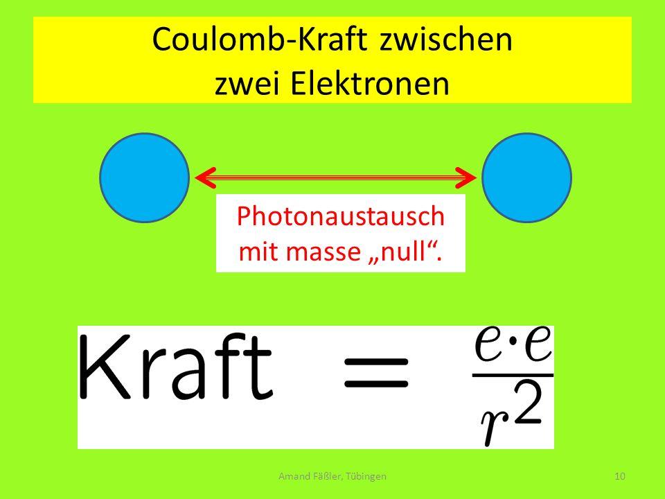 Coulomb-Kraft zwischen zwei Elektronen