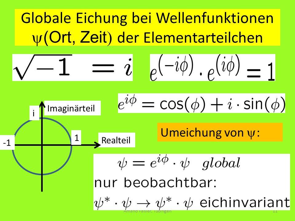 Globale Eichung bei Wellenfunktionen y(Ort, Zeit) der Elementarteilchen