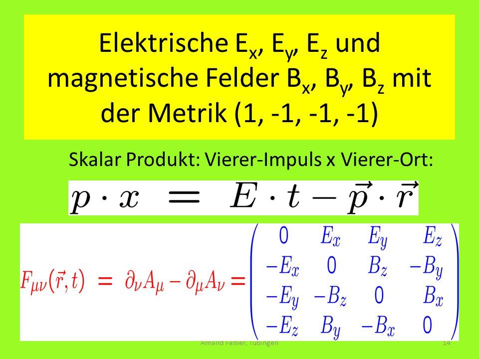 Elektrische Ex, Ey, Ez und magnetische Felder Bx, By, Bz mit der Metrik (1, -1, -1, -1)