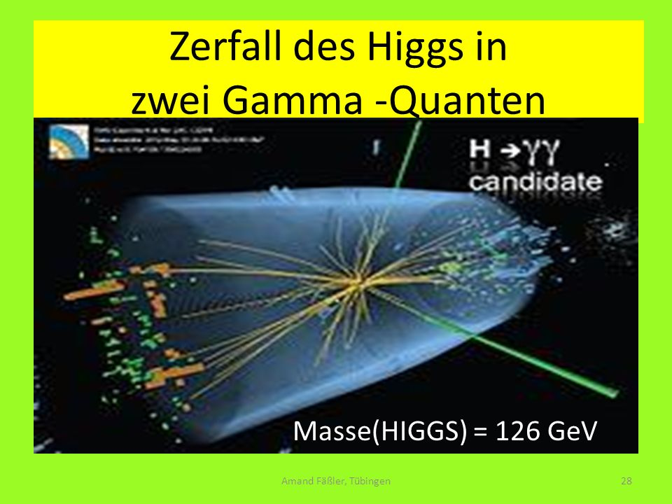 Zerfall des Higgs in zwei Gamma -Quanten