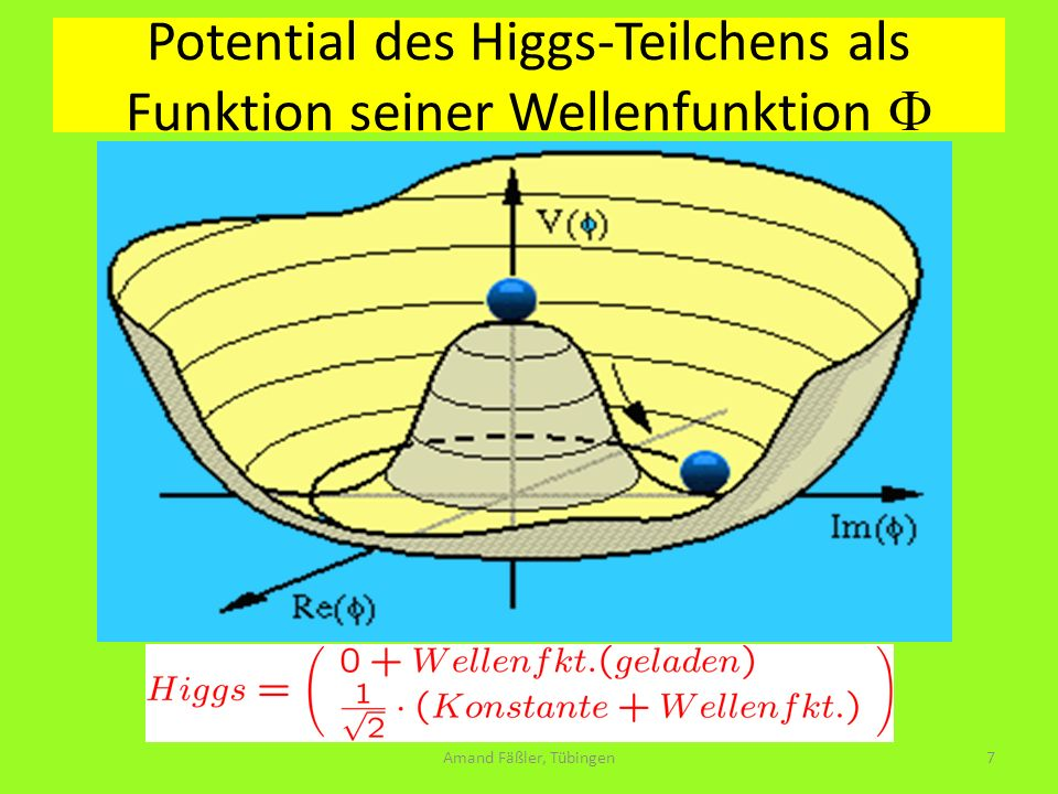 Potential des Higgs-Teilchens als Funktion seiner Wellenfunktion F