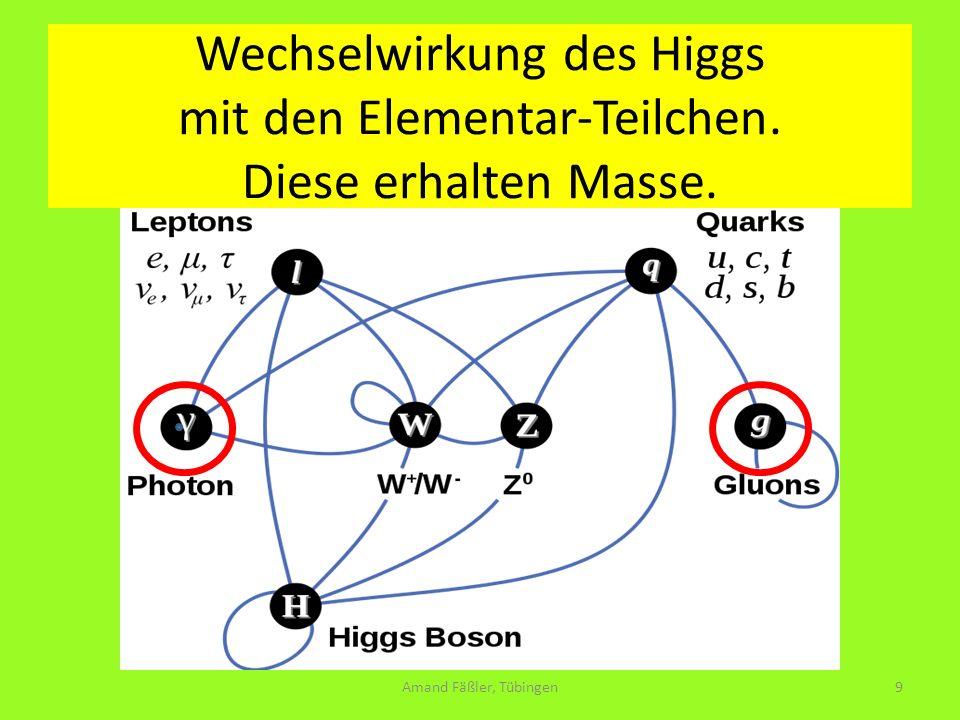 Wechselwirkung des Higgs mit den Elementar-Teilchen
