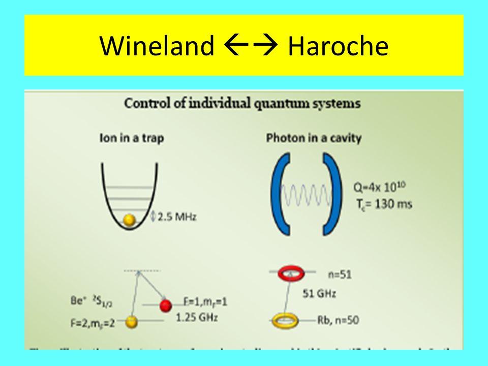 Wineland  Haroche