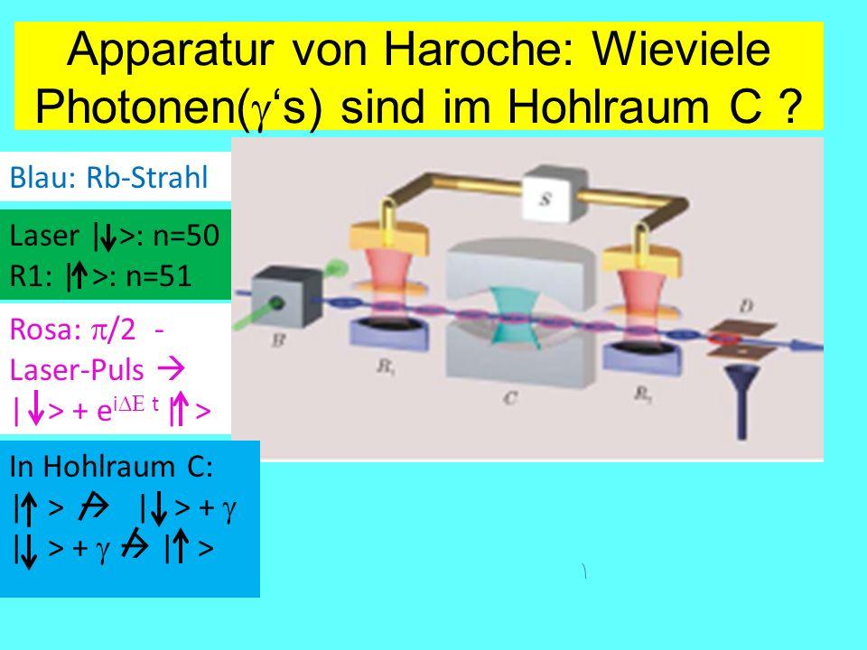 Apparatur von Haroche: Wieviele Photonen(g's) sind im Hohlraum C