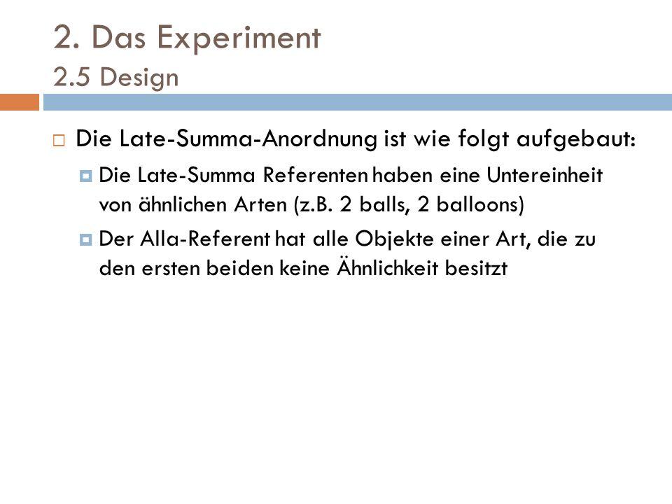2. Das Experiment 2.5 Design Die Late-Summa-Anordnung ist wie folgt aufgebaut: