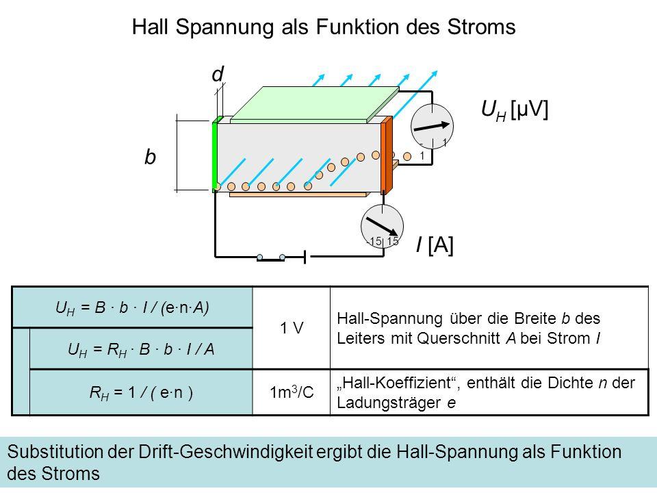 Hall Spannung als Funktion des Stroms