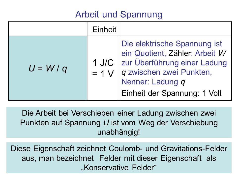 Arbeit und Spannung Einheit 1 J/C = 1 V U = W / q