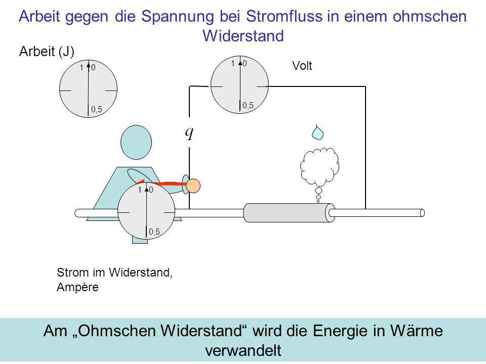 Arbeit gegen die Spannung bei Stromfluss in einem ohmschen Widerstand