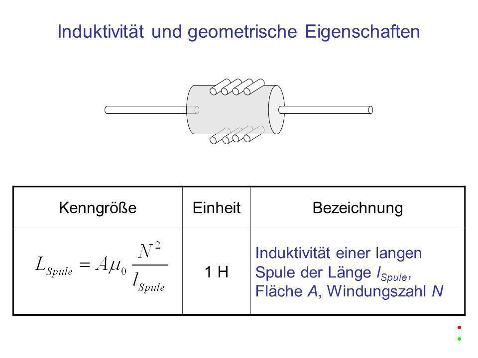 Induktivität und geometrische Eigenschaften