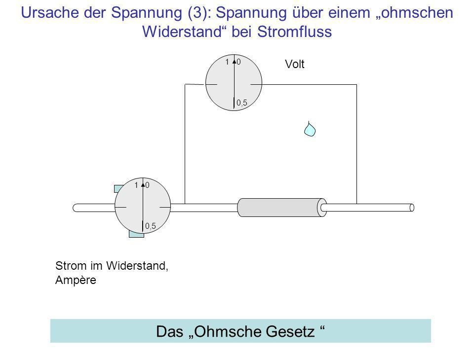 """Ursache der Spannung (3): Spannung über einem """"ohmschen Widerstand bei Stromfluss"""
