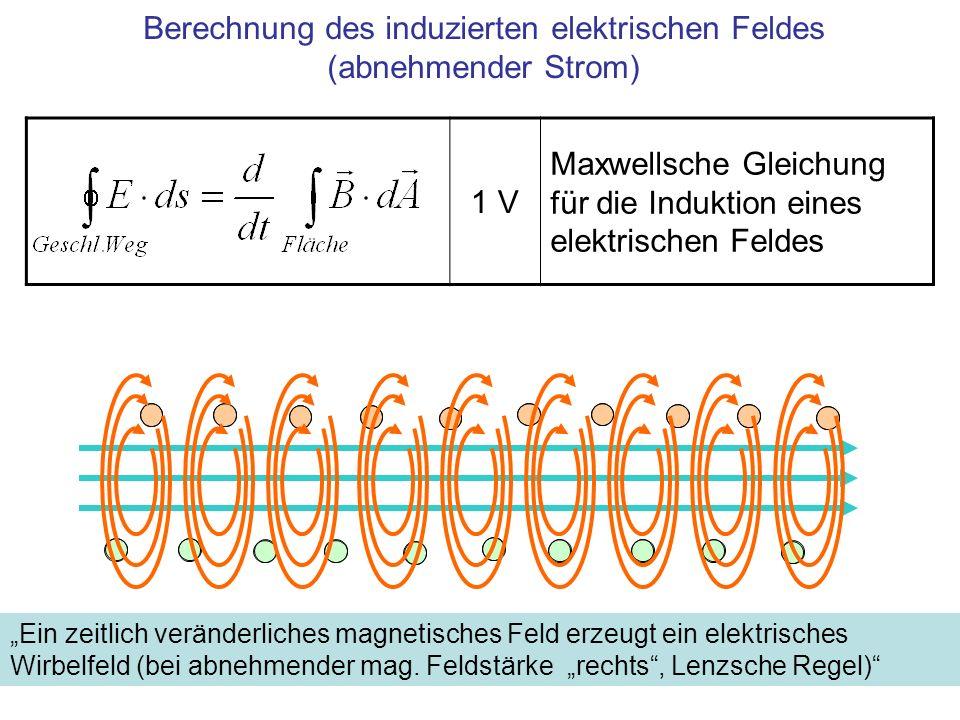 Berechnung des induzierten elektrischen Feldes (abnehmender Strom)