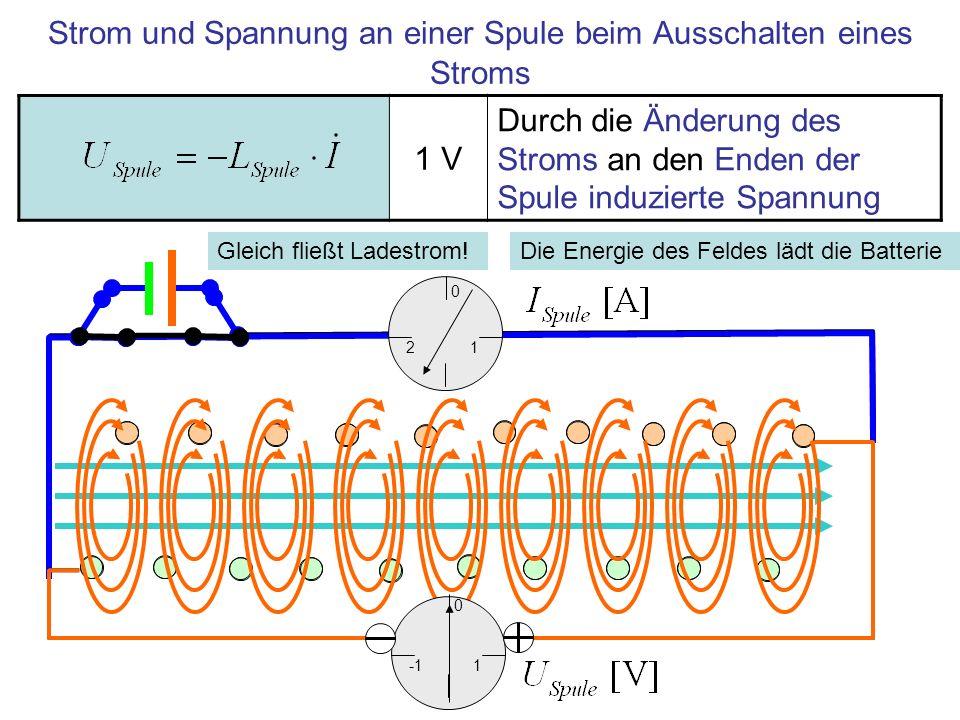 Strom und Spannung an einer Spule beim Ausschalten eines Stroms
