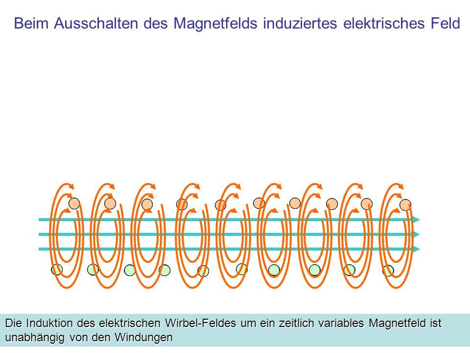 Beim Ausschalten des Magnetfelds induziertes elektrisches Feld